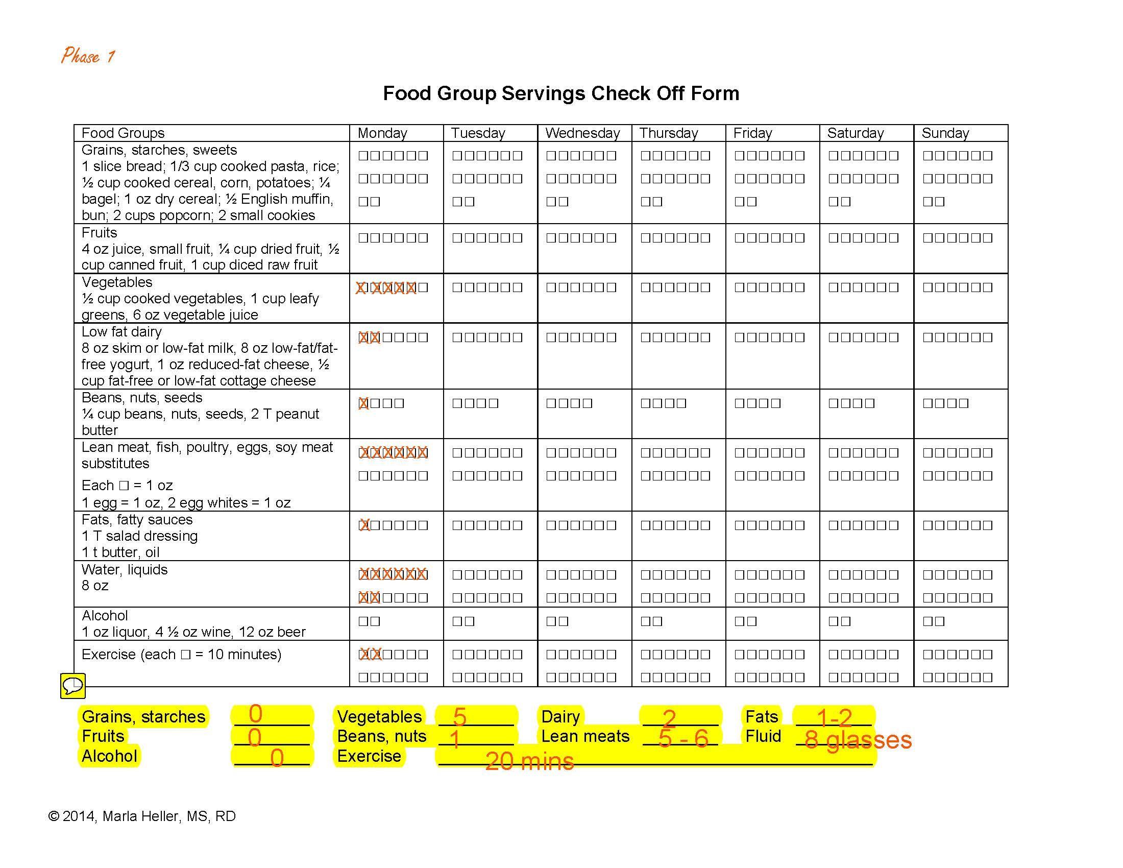 Dash diet forms | Healthy Eating | Pinterest | Dash diet, Food ...