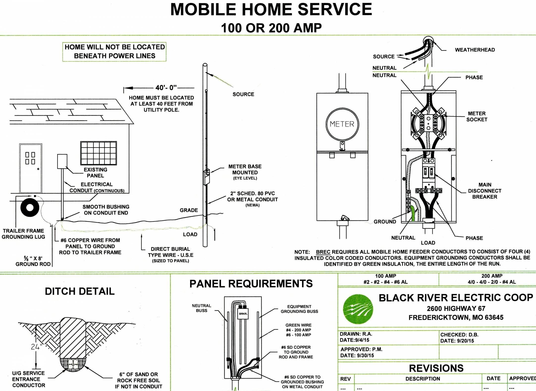 Mobile home a wiring Double Wide