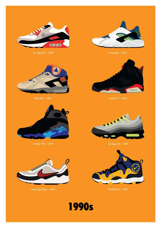 Historical Shoe Era Posters : Nike Illustrations