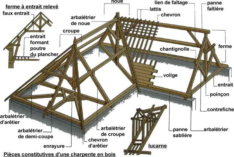 sch ma charpente en bois en image cours de genie civil pinterest construction attic and. Black Bedroom Furniture Sets. Home Design Ideas