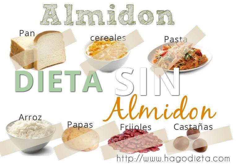 Dieta sin almidon