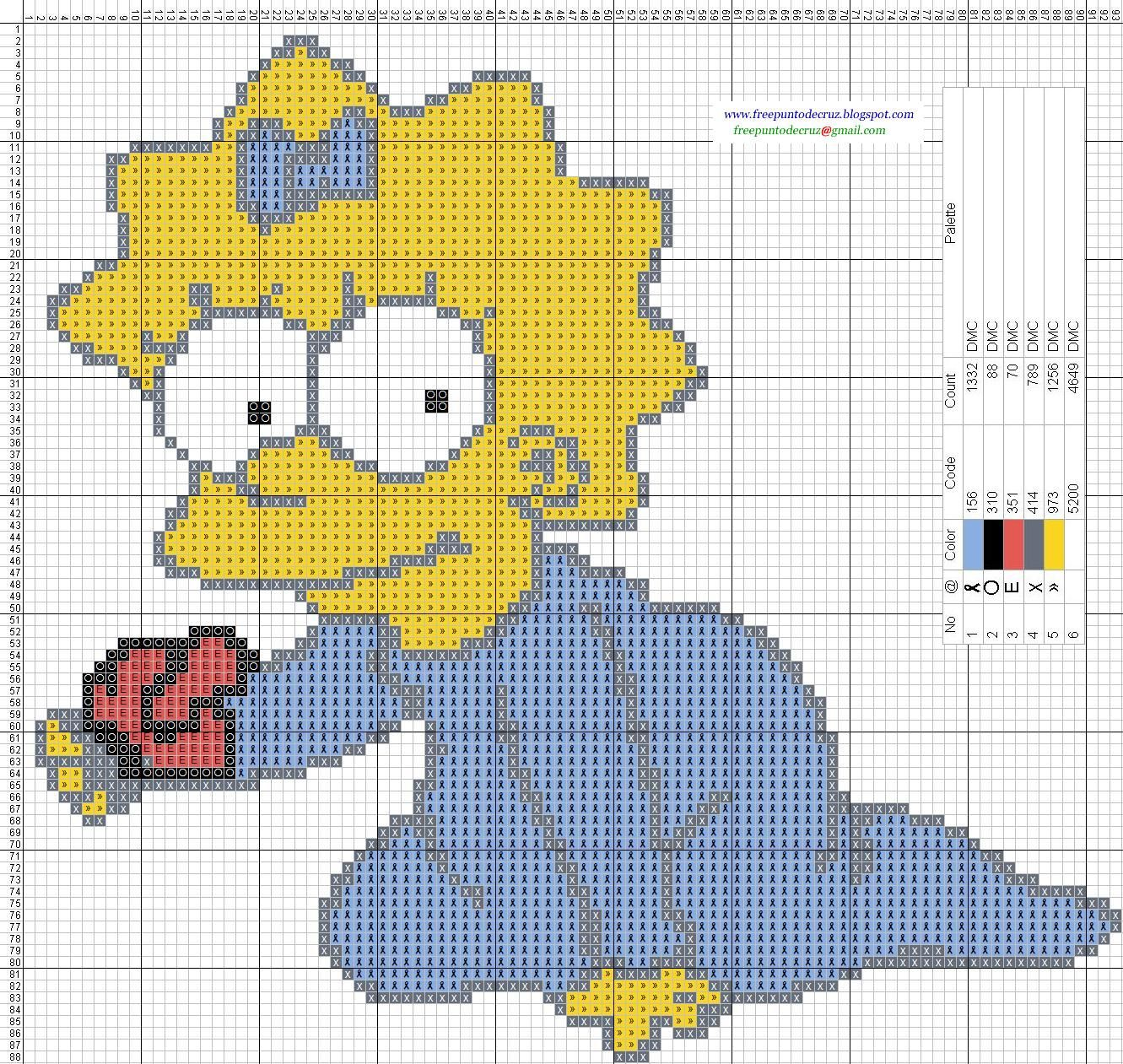 Dibujos Punto de Cruz Gratis Los Simpson  Los Simpson