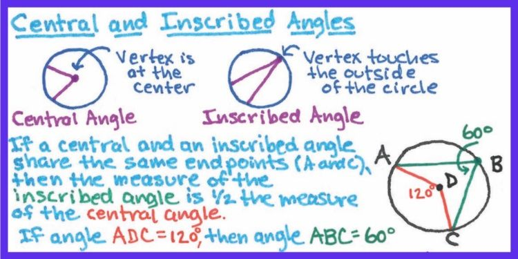 Pin On Sat Math Study Notes Hand Drawn
