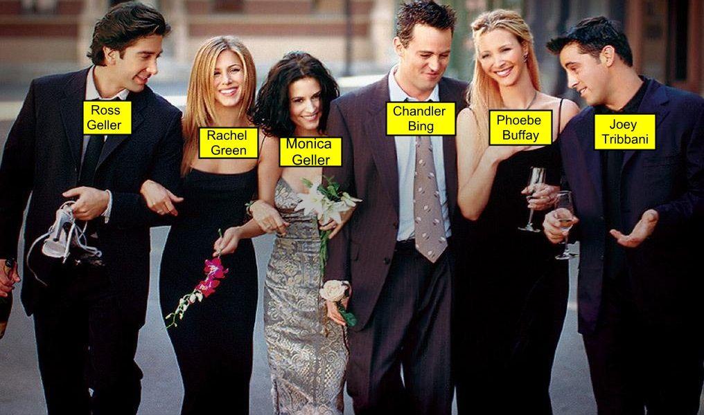 Friends TV Series ESL Discussion Questions | Film, Billeder, Mennesker