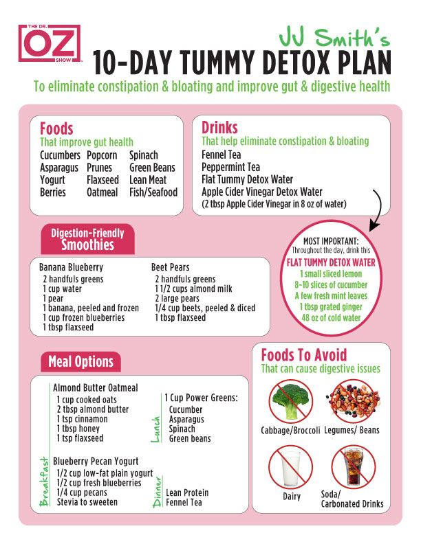 10 day tummy tox plan Green Smoothie Cleanse, Juice Cleanse Diet, 10 Day  Cleanse