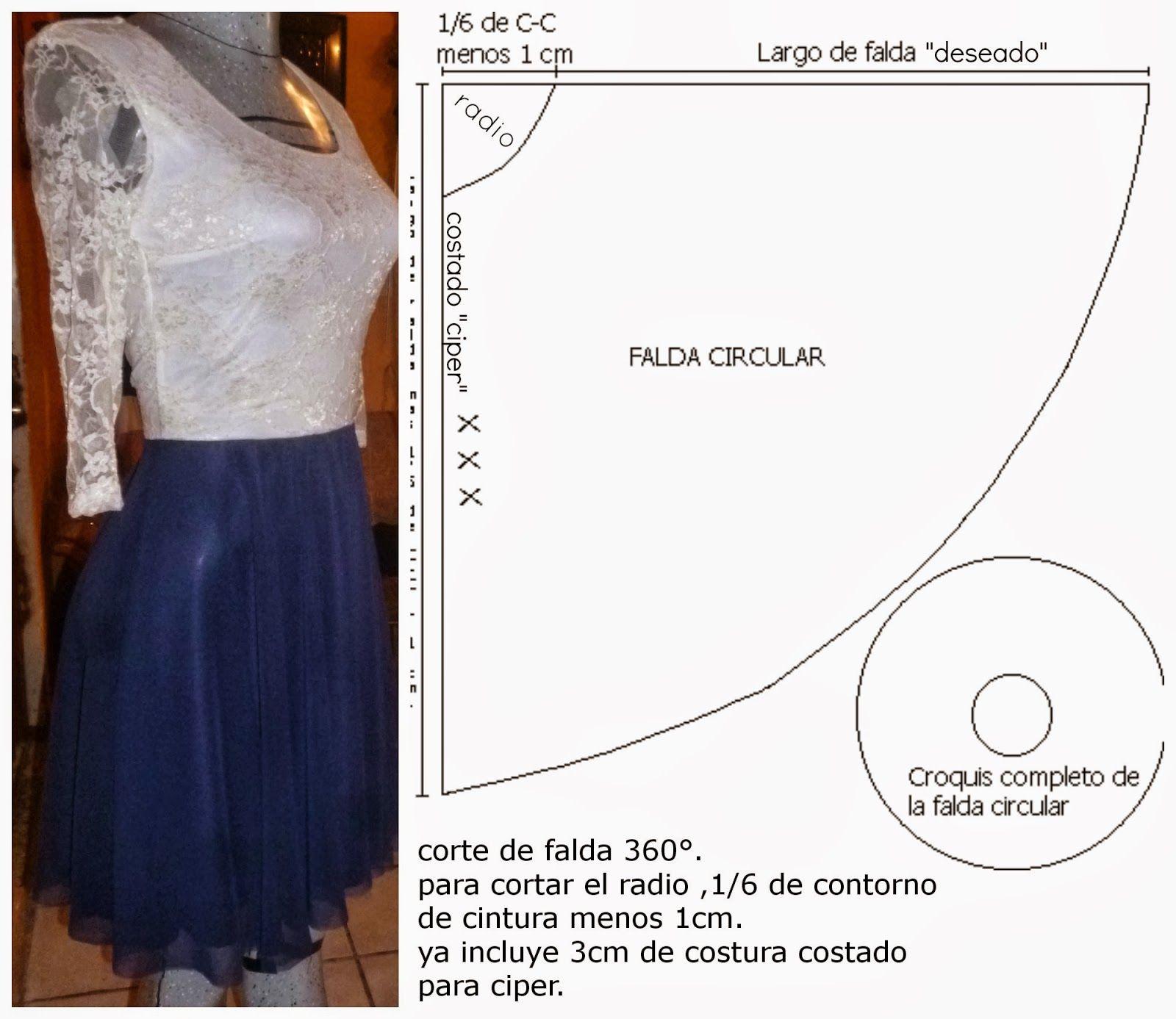 modelo a confeccionar. explicación del patrón de la falda vuelo de ...
