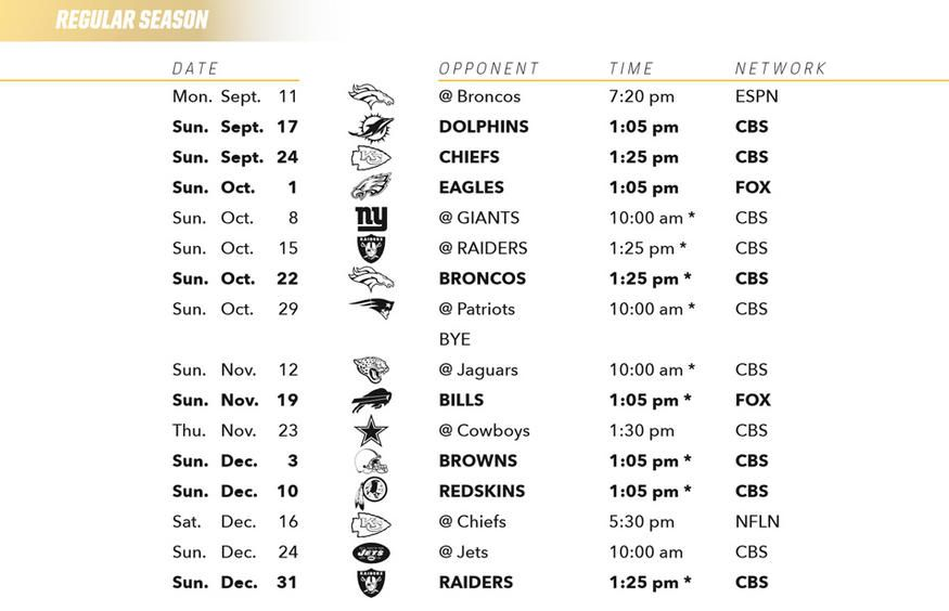Los Angeles Chargers 2017 Schedule Released Los Angeles Chargers Season Dates Chargers