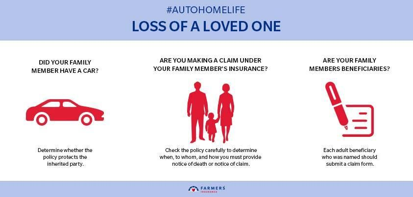 How To Cancel Farmer S Life Insurance Form - Insurance Forms
