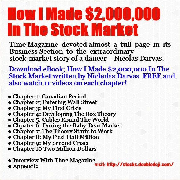 Nicholas Darvas Stock Market Business Magazine Marketing