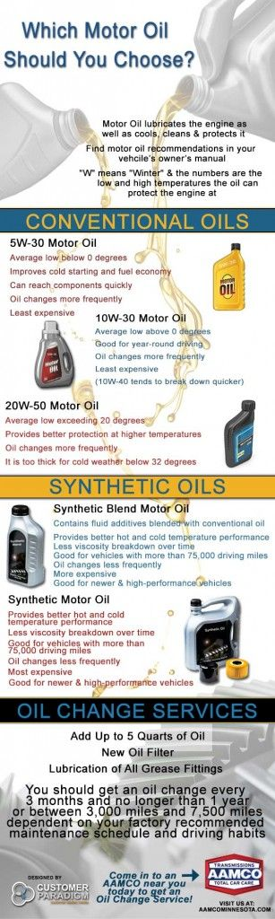 Best oil change options