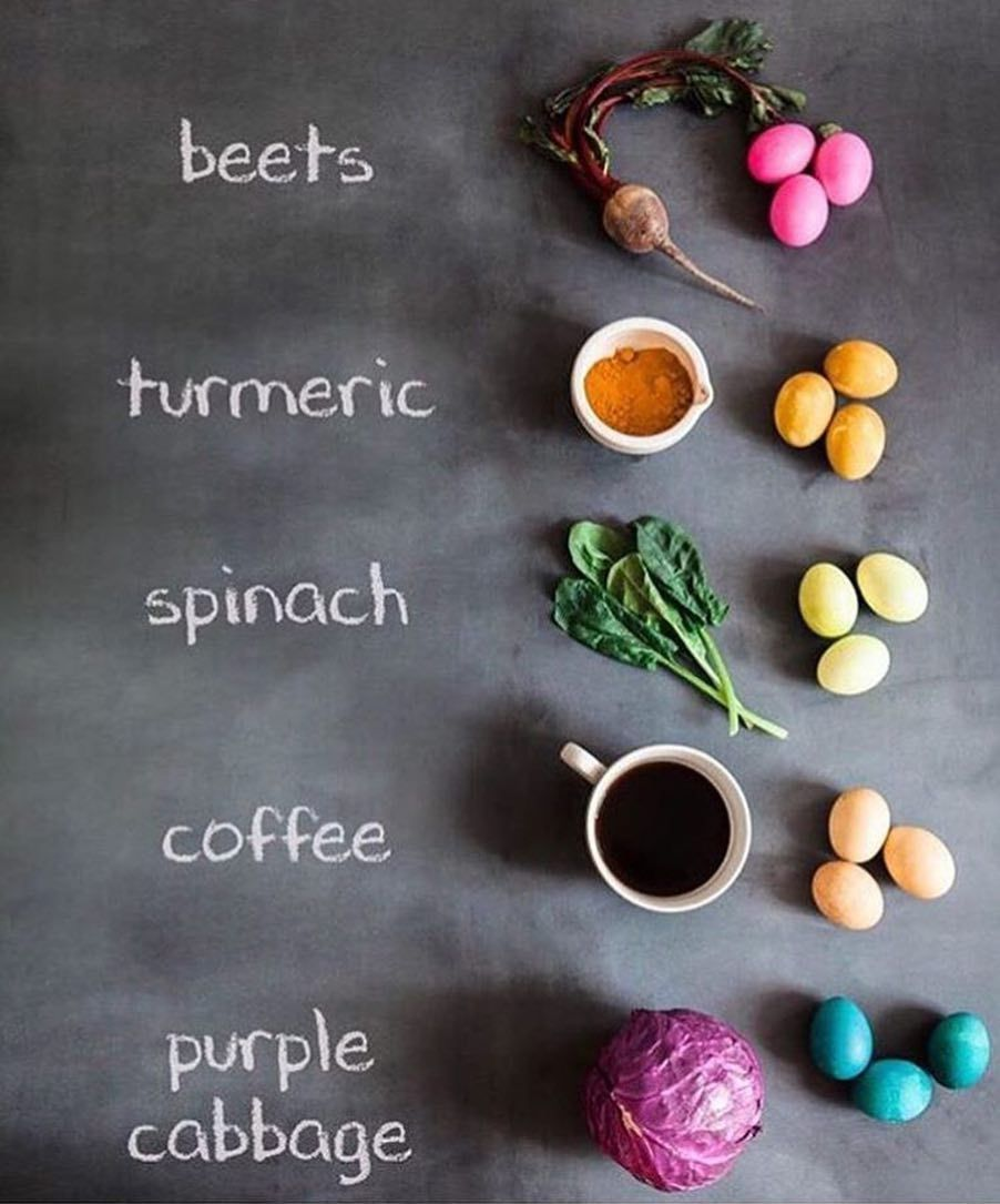 I love using natural dyes for eggs on Easter because then you can ...