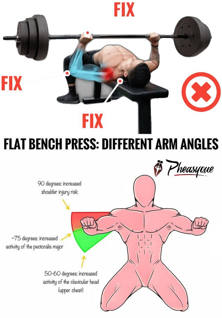 Bench Press Different Arm Angles While The Flat Bench Press Works The Whole Pectoralis Major Let S See How Di Bench Press Chest Workouts Muscle Fitness
