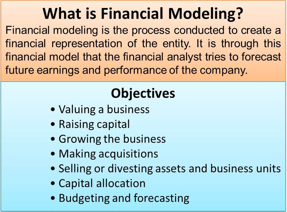Financial Modeling Financial Modeling Financial Accounting And
