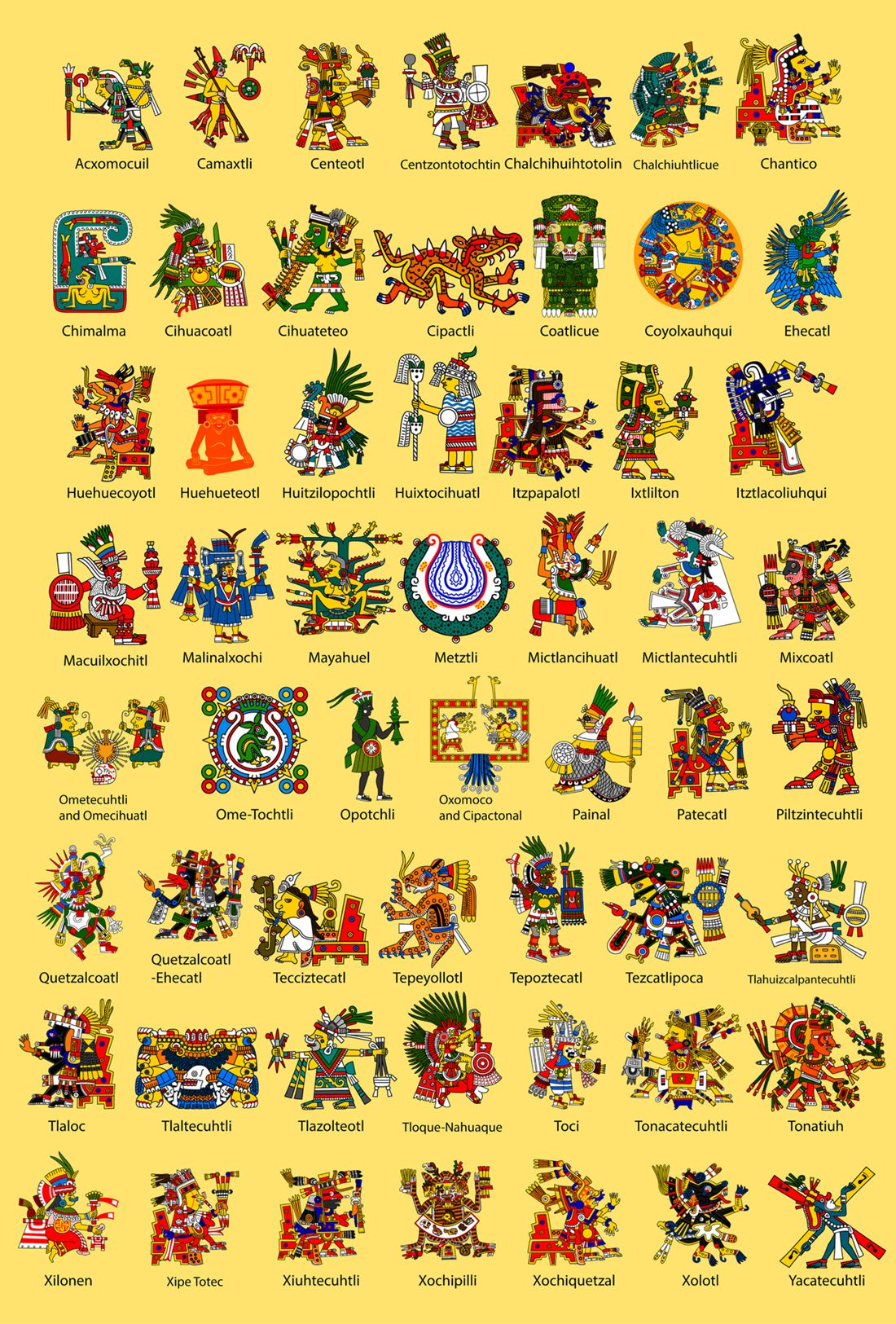 Aztec gods and goddesses mayanaztec meso american culture aztec gods and goddesses buycottarizona