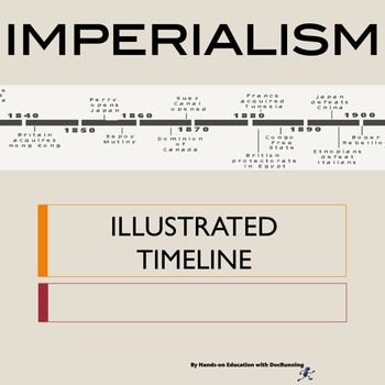 The Spread Of Imperialism Is Readily Apparent As Students Complete