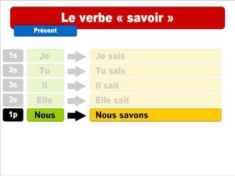 French lesson : Le verbe savoir