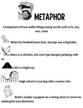 metaphors in poetry essay Here we'll take a look at a few different kinds of metaphors, with examples drawn  from advertisements, poems, essays, songs, and tv programs.