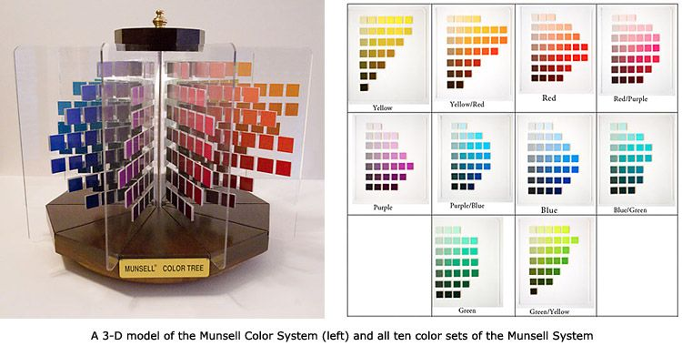 munsell color system defines color more accurately than color wheel uses three scales in - Munsell Book Of Color