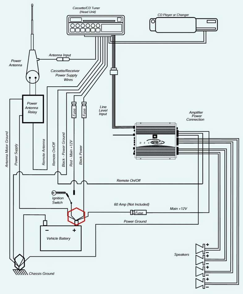 Pioneer Car Stereo Wiring Diagram and Pioneer Car Stereo