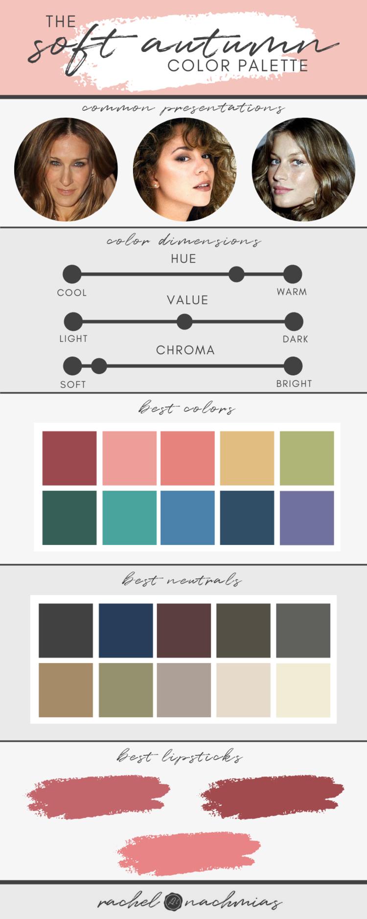 A quick overview of the Soft Autumn color palette, including Soft Autumn celebrities, Soft