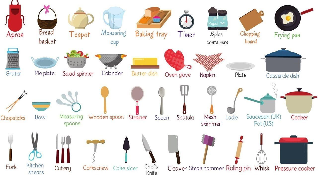 Kids Vocabulary - Kitchen Utensils Vocabulary | Learn Things ...