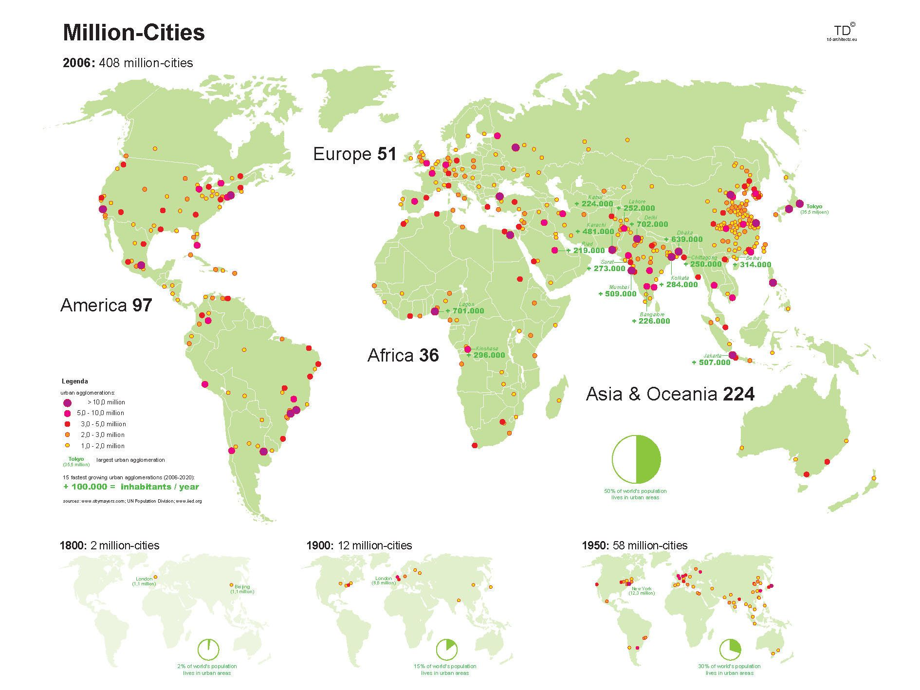 Maps showing cities with populations over 1 million over time 1800 maps showing cities with populations over 1 million over time 1800 1900 1950 gumiabroncs Image collections