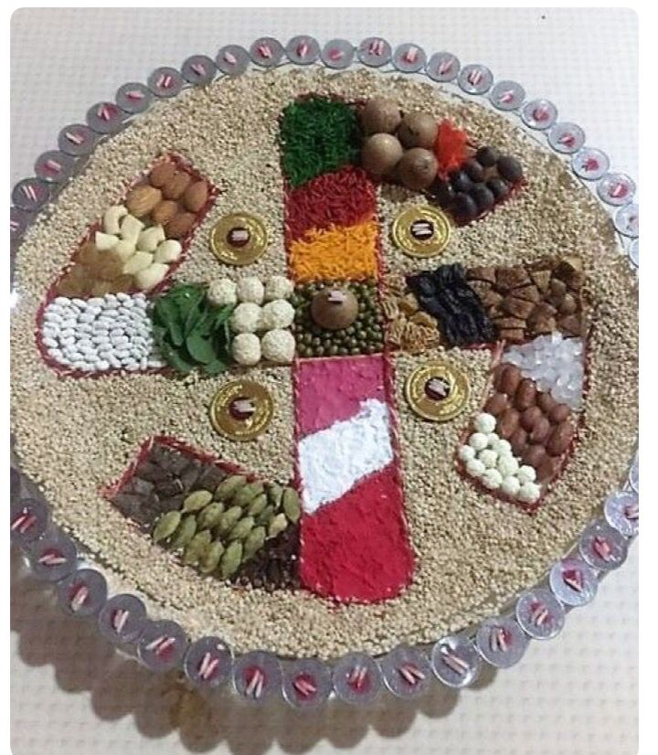Aarti thali decorated pic pinterest decoration diwali and wedding check out our awesome collection of aarti thali decoration ideas for ganpati they can be used for competitions during the ganpati and diwali celebrations junglespirit Choice Image