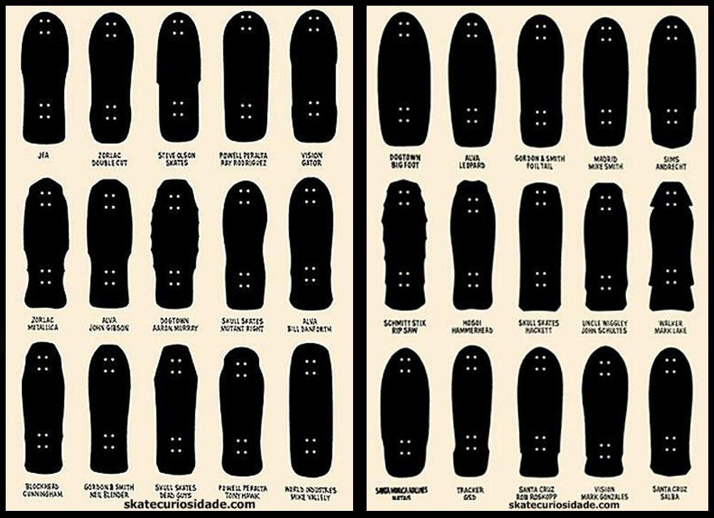 80s Skateboard Shapes Jpg 1 003 728 Pixels Print Prints Shape Art