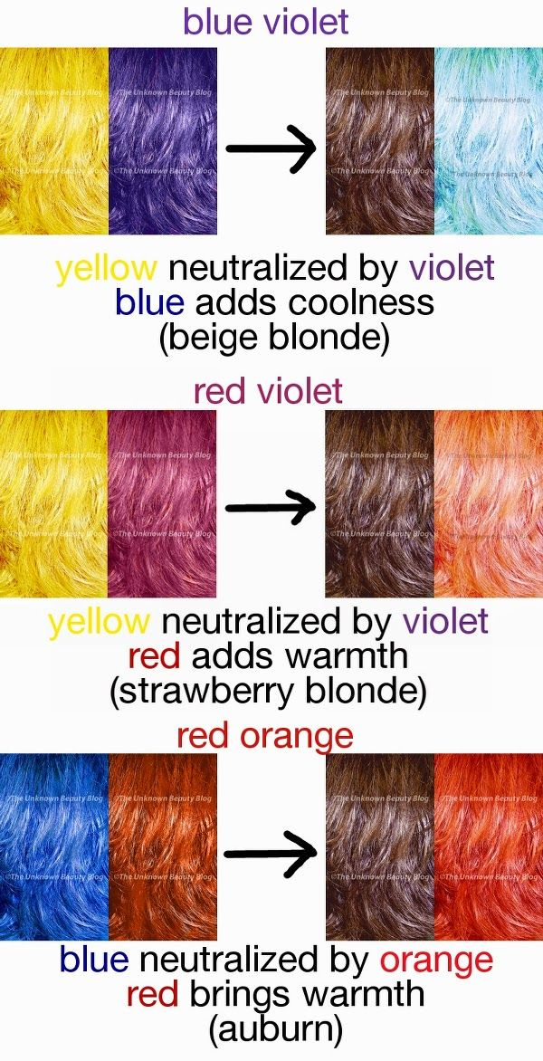 Part 7 Coloring Your Hair The Unknown Beauty Blog Hair In 2019