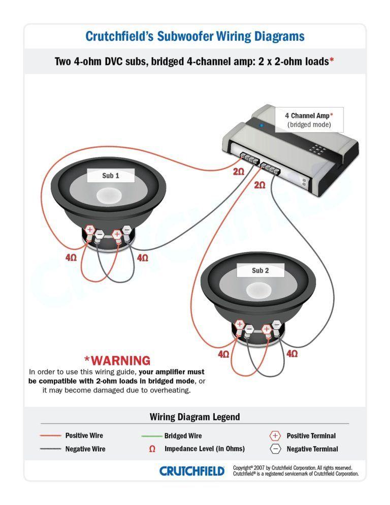 subwoofer wire diagram  subwoofer wiring car audio car