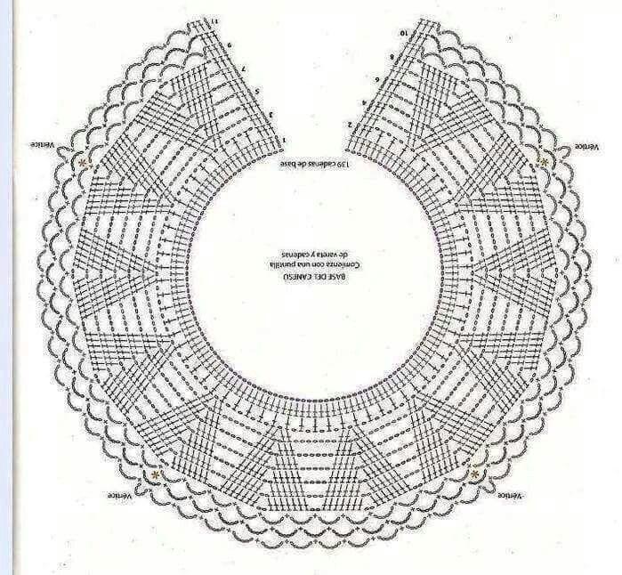 5fa9c7c5eef6e936a48296f3673cca62.jpg (699×646) | crochet | Pinterest ...
