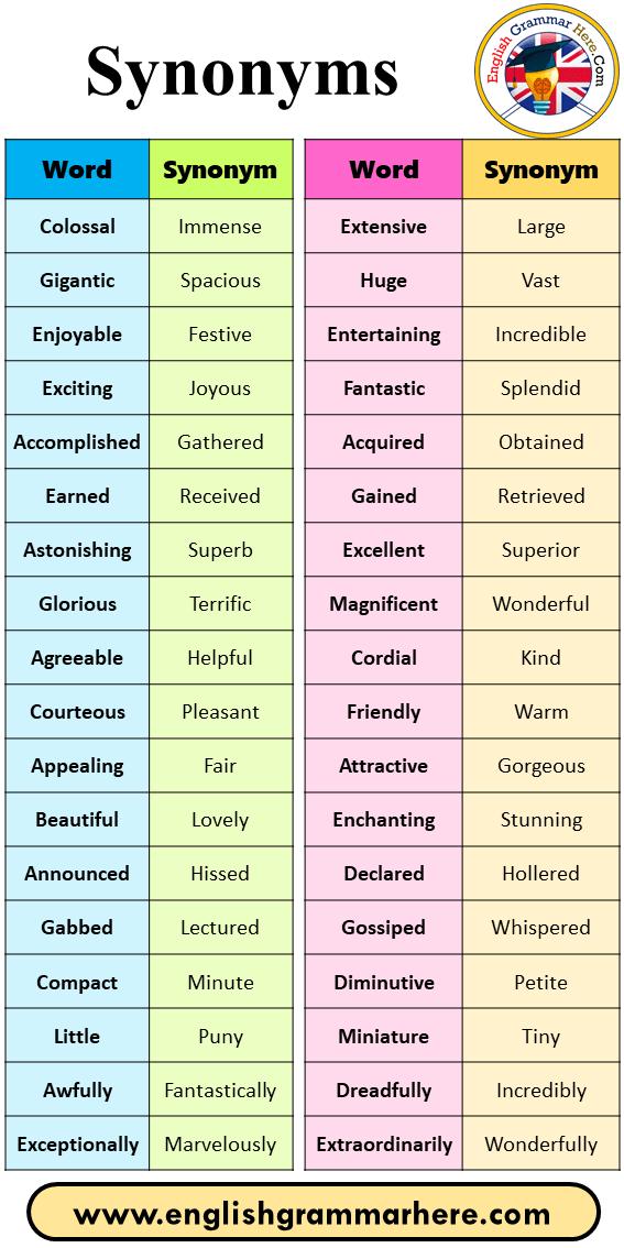 60 Synonyms List English Synonym Vocabulary List Word Synonym Colossal Immense Gigantic Spacious En Unusual English Words English Vocabulary Words Vocabulary
