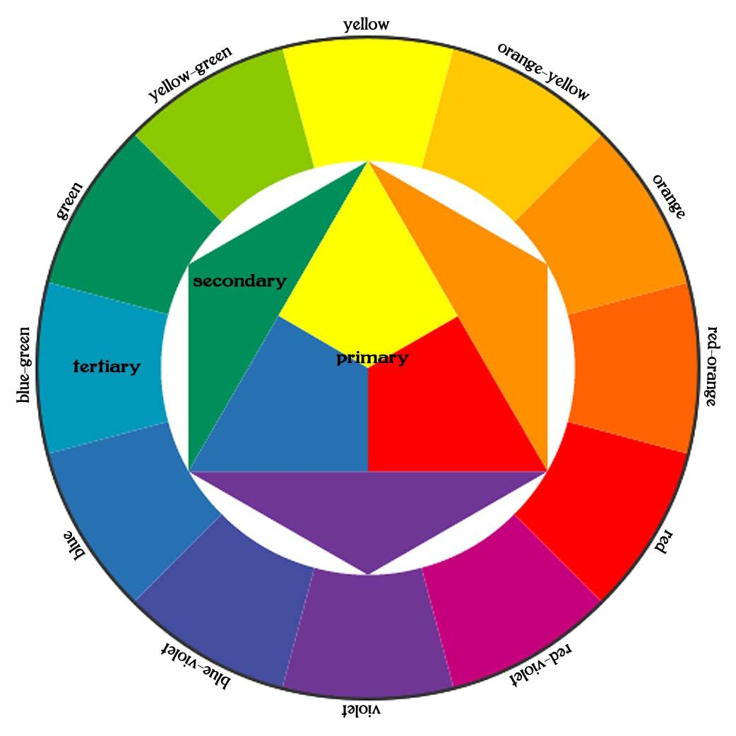 Good Color Combinations Colourwheel