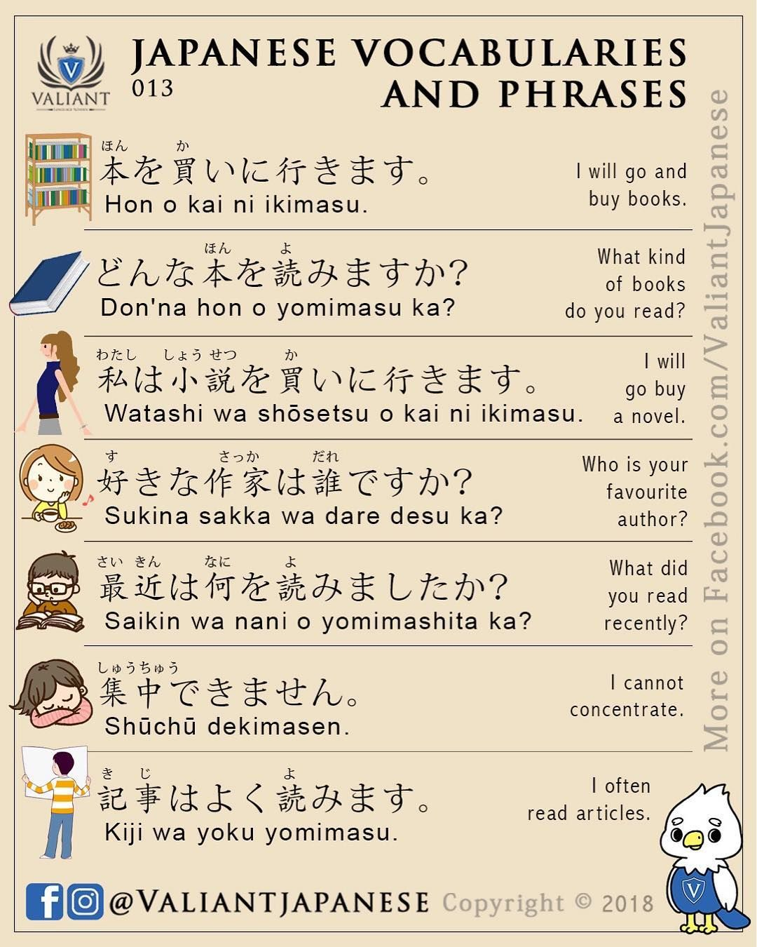 Japanese Vocabulary And Phrases 013 Books And Reading