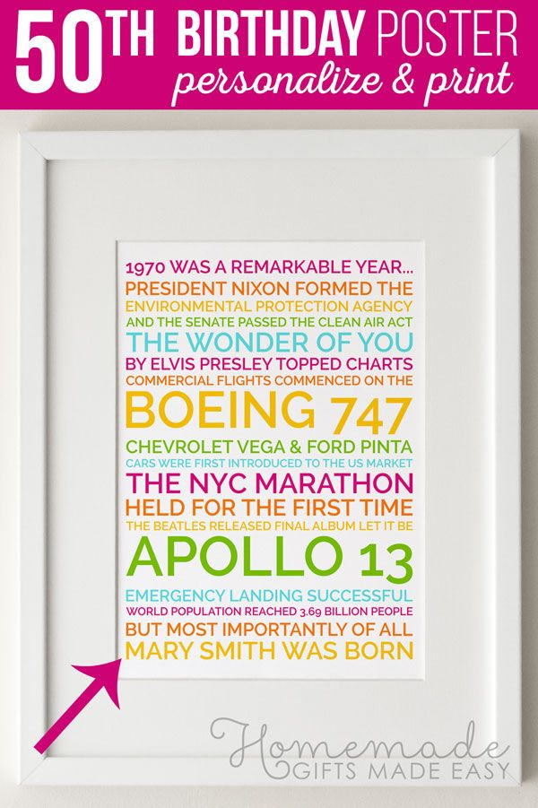 Unique 50th Birthday Gift - Instant Personalized Poster