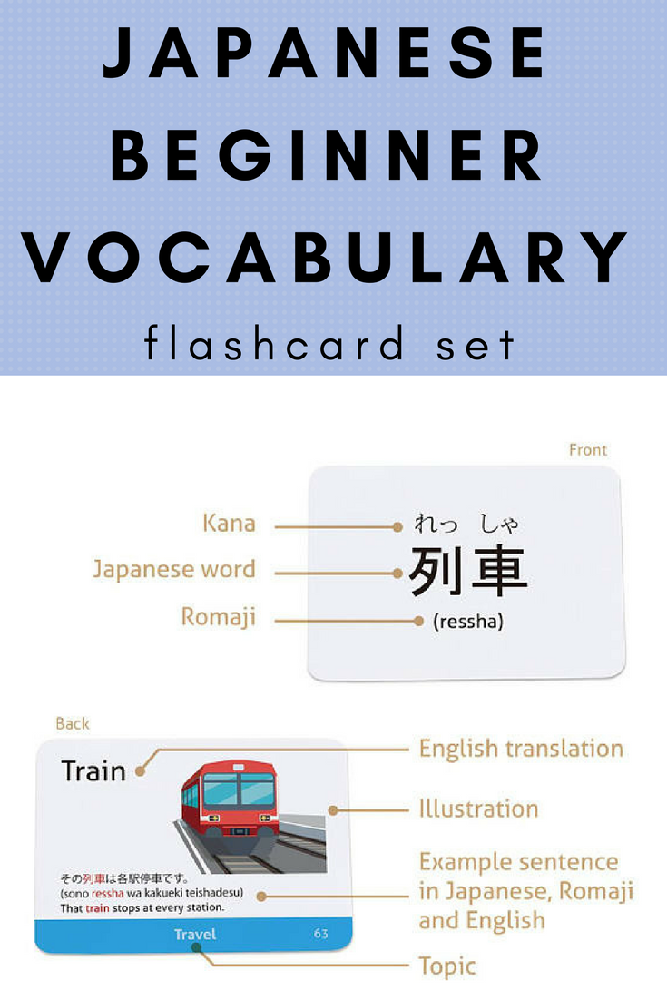Japanese Vocabulary Words For Beginners This Is A Cute Flashcard