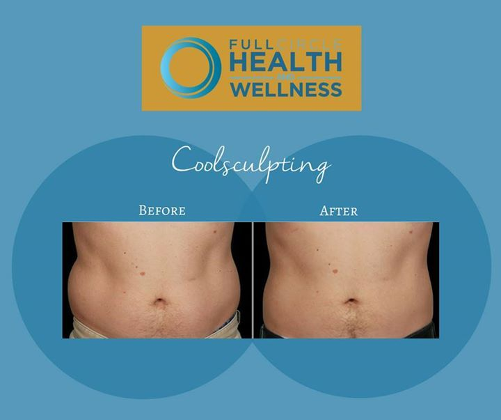 Pin on full circle health