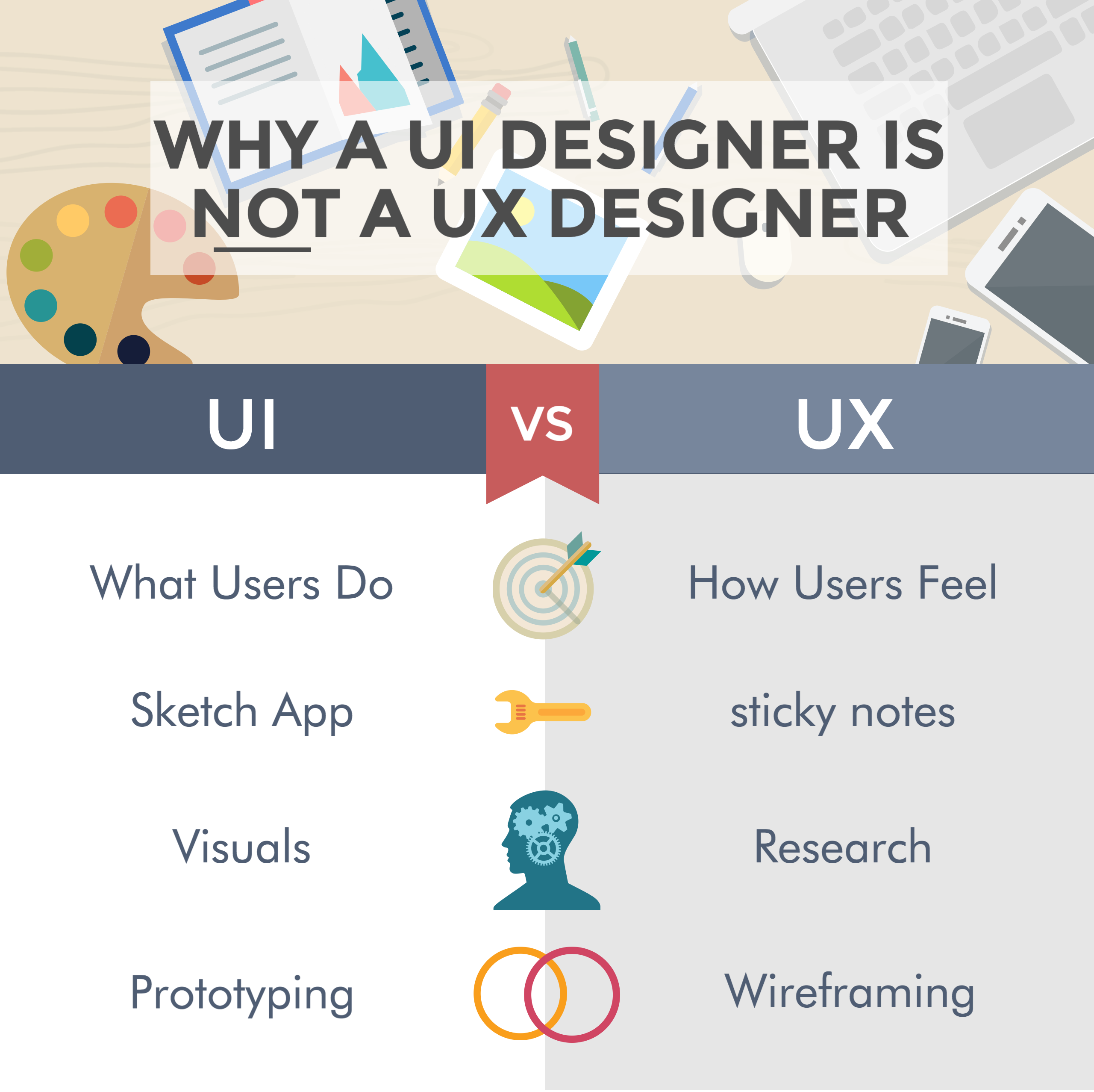 Pin On Ux Learning