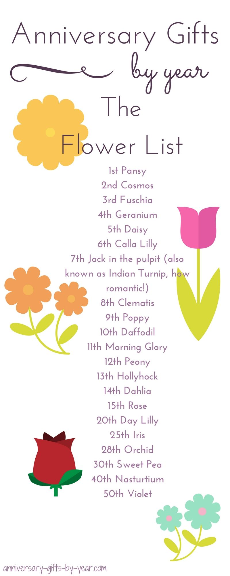 Anniversary gifts by year in flowers - find out the meaning behind ...