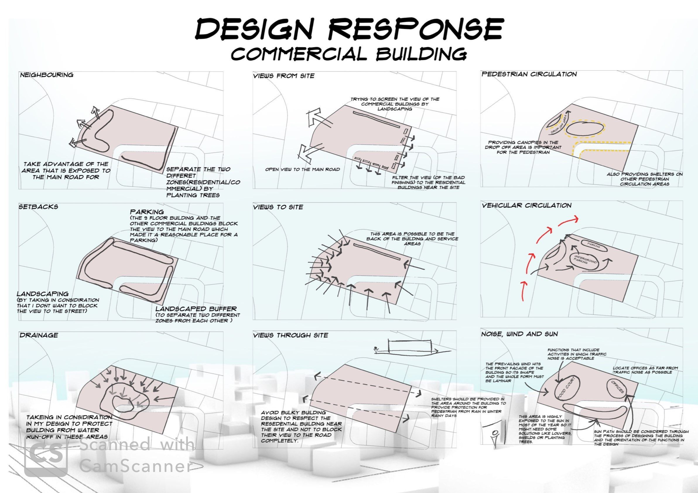 Pin By Kayte Lovegrove On Architecture Concepts In