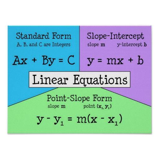 Linear Equations Poster Httpzazzlecptballoon Math Fun