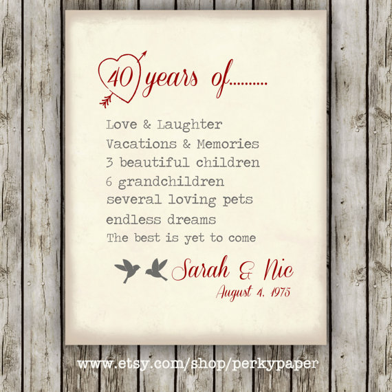 40th Ruby Red Anniversary Gift For Parents Print Personalized Wedding Sign