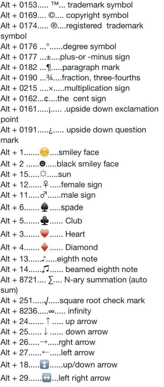 Compu Hub How to make # symbols with your # keyboard