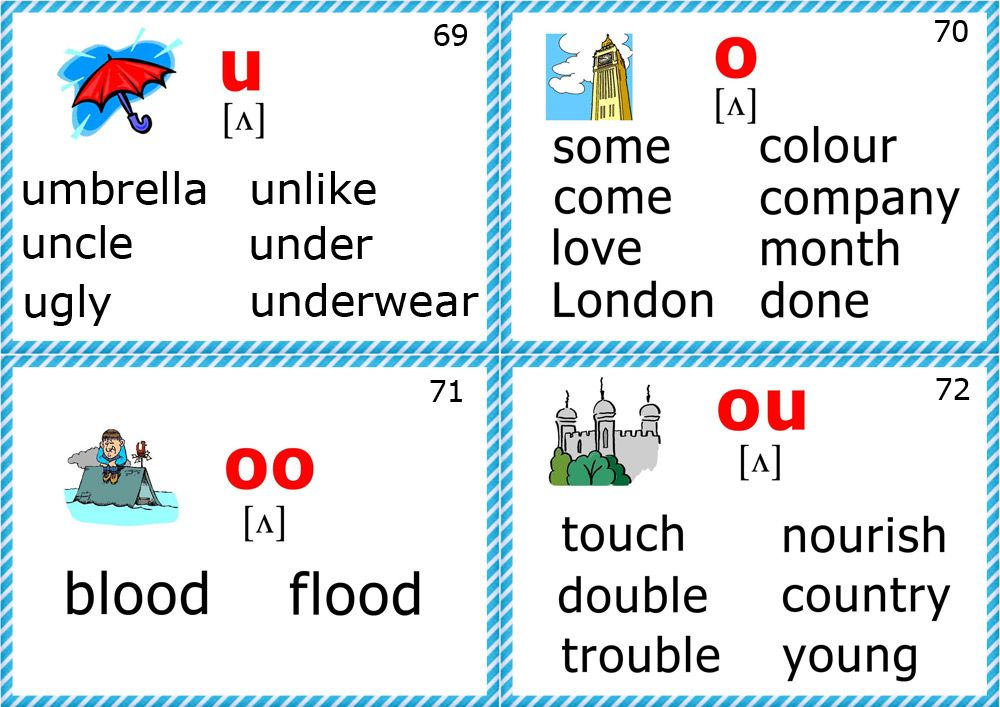 English phonics flashcards short u sound | Kids\' English | Pinterest ...