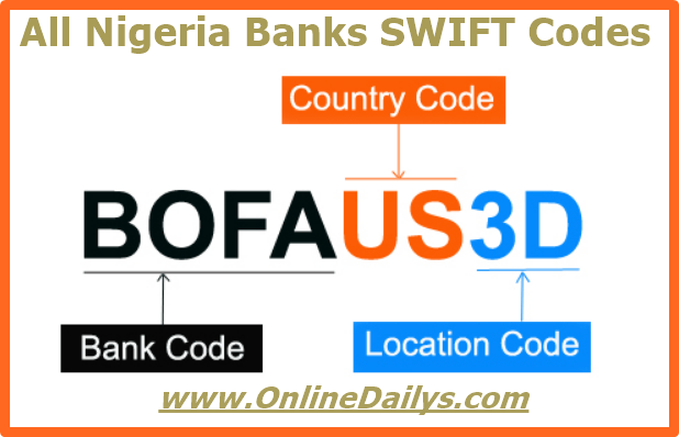 All Nigeria Banks Swift Codes Bic Code For Wire Transfer To