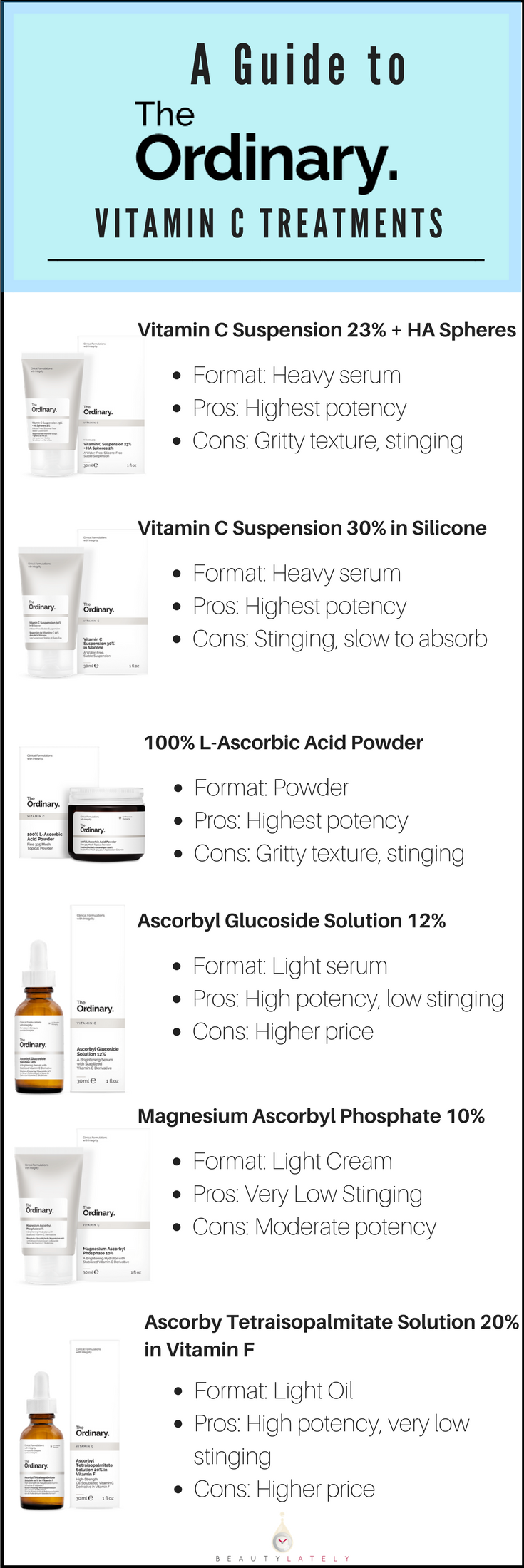 Best The Ordinary Treatments For Dark Spots The Ordinary For Dark Spots Skin Treatments Dark Spot Treatment