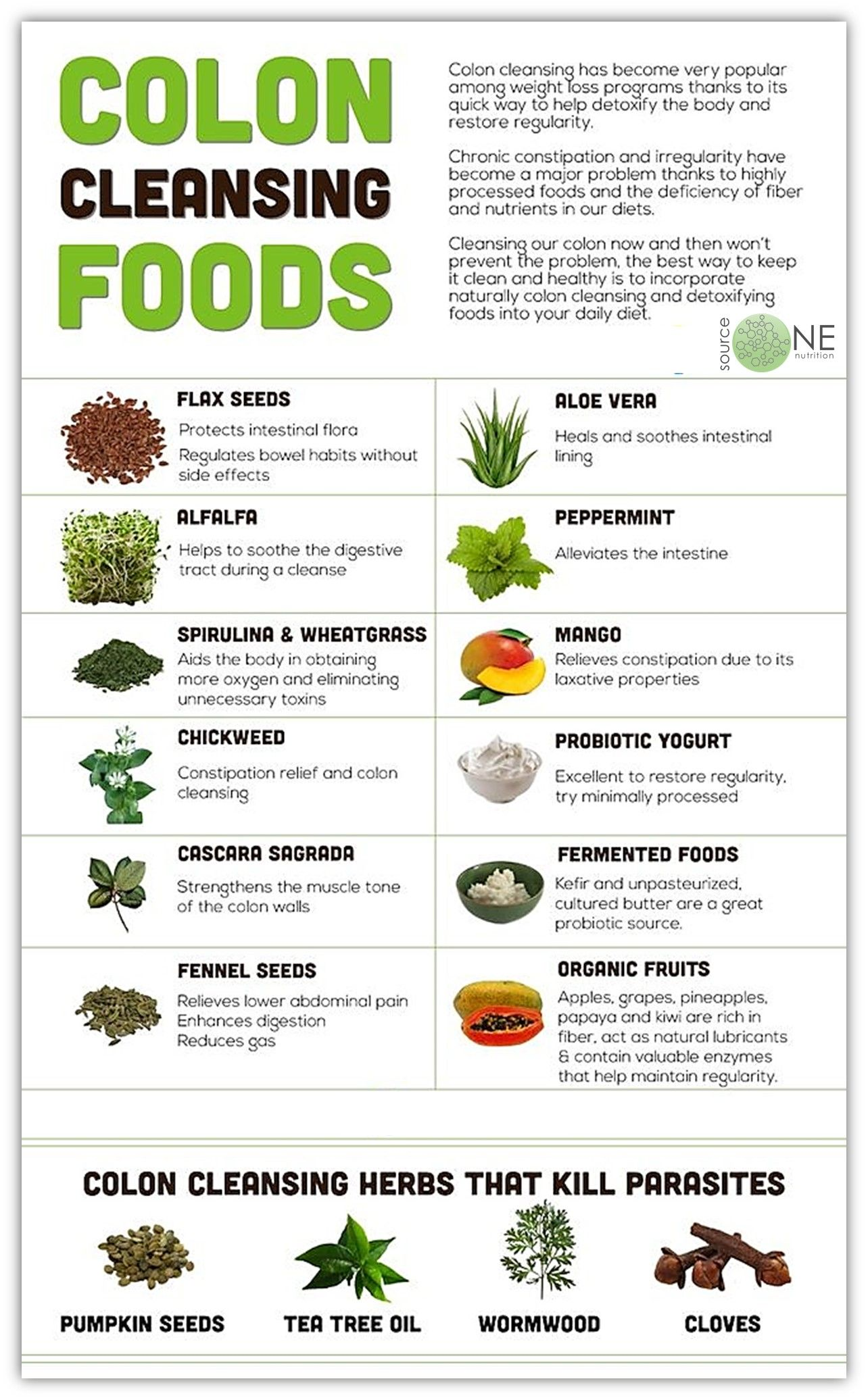 Check Out These Colon Cleansing Foods Visit Sourceonenutrition Com To Learn More About Living A Healthy Li Colon Cleansing Foods Healing Food Cleanse Recipes