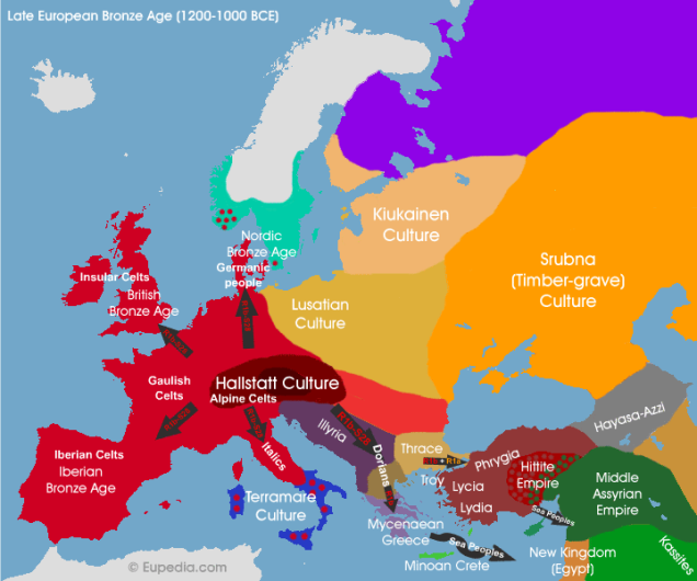 7000 years of history  Ro DNA:68% Old Europe & 29 5% Kurgan