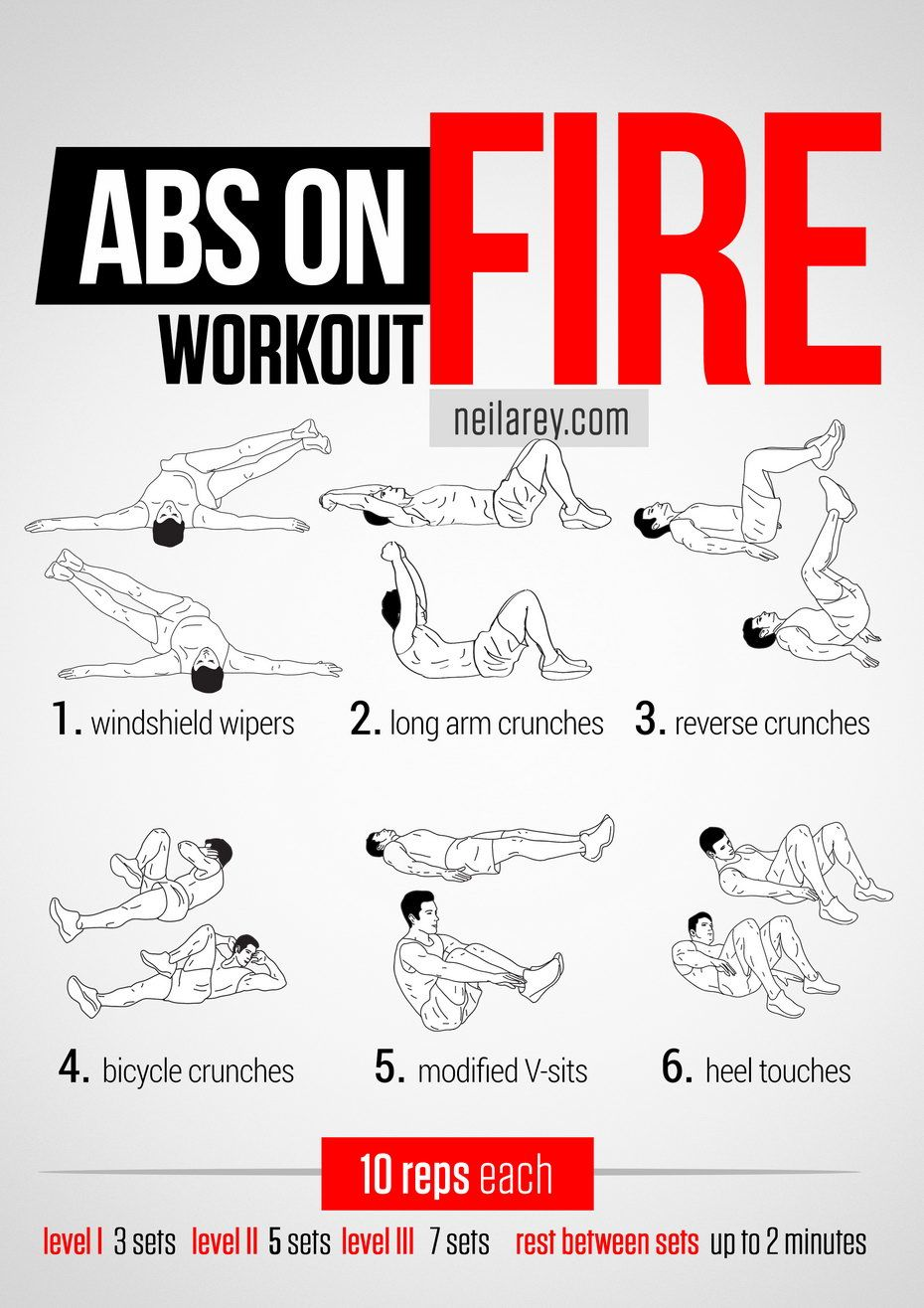 Abs On Fire Workout Visual Guides For Full Bodyweight No Equipment Training