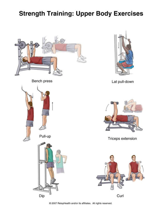 How to lose arm fat emily pinterest lose arm fat arm fat and how to lose arm fat upper body workout httppoutedp15052 ccuart Images